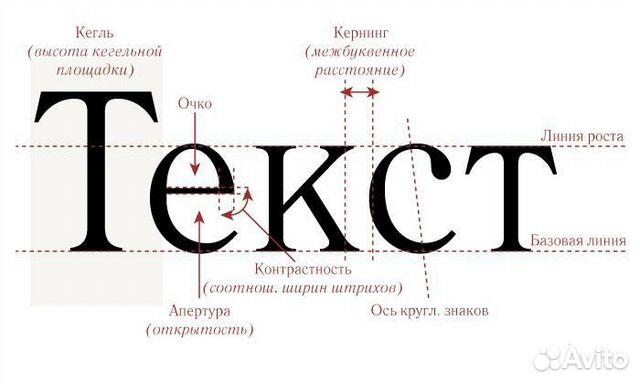 Услуги Набор текста часа в Санкт Петербурге предложение и  Набор текста 24 часа фотография №1